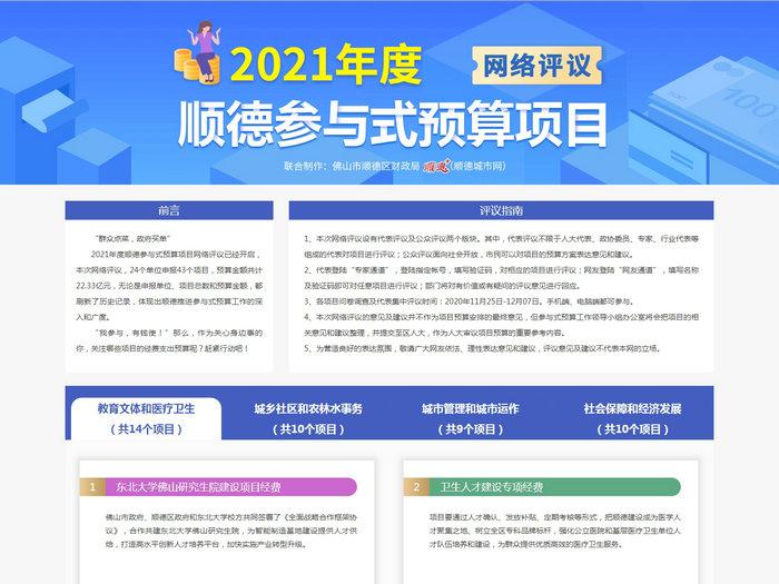 2021顺德参与式预算项目网络评议_顺德城市网.jpg
